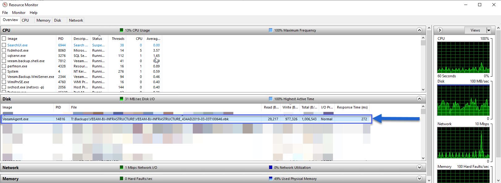Veeam: Combinando ReFS y Windows Deduplication en Backup